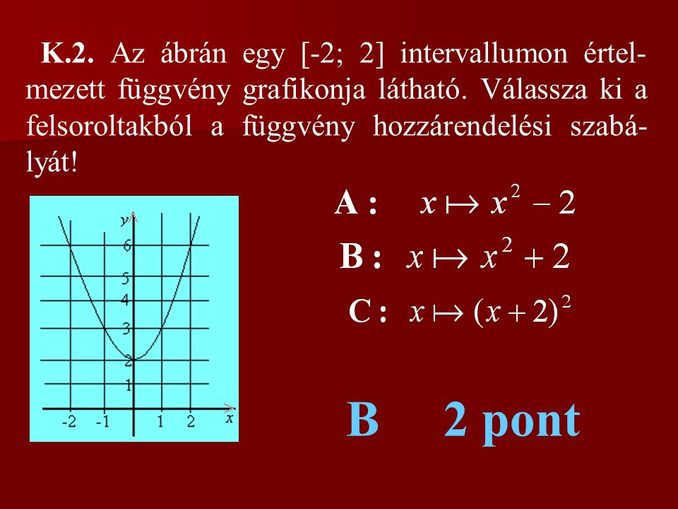 K.2. Az ábrán egy [-2; 2] intervallumon értel-mezett függvény grafikonja látható. Válassza ki a felsoroltakból a függvény hozzárendelési szabá-lyát!